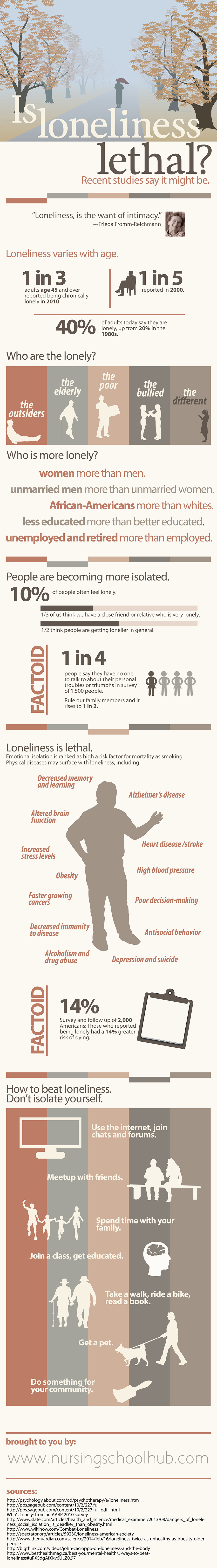 loneliness-lethal