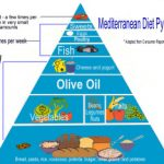Eating the Mediterranean diet may lead to a longer life